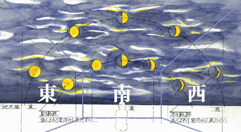 月 おおぬきゆーじ01